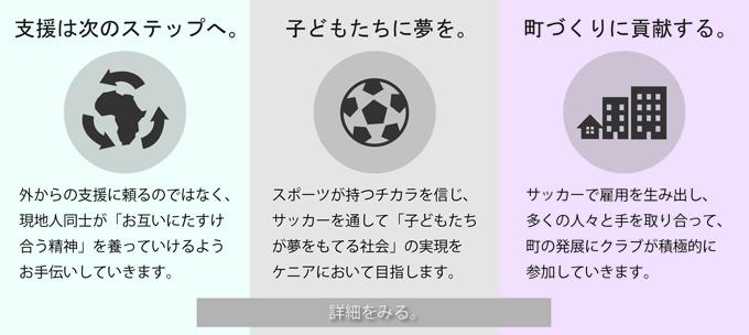 6つの理念(2)